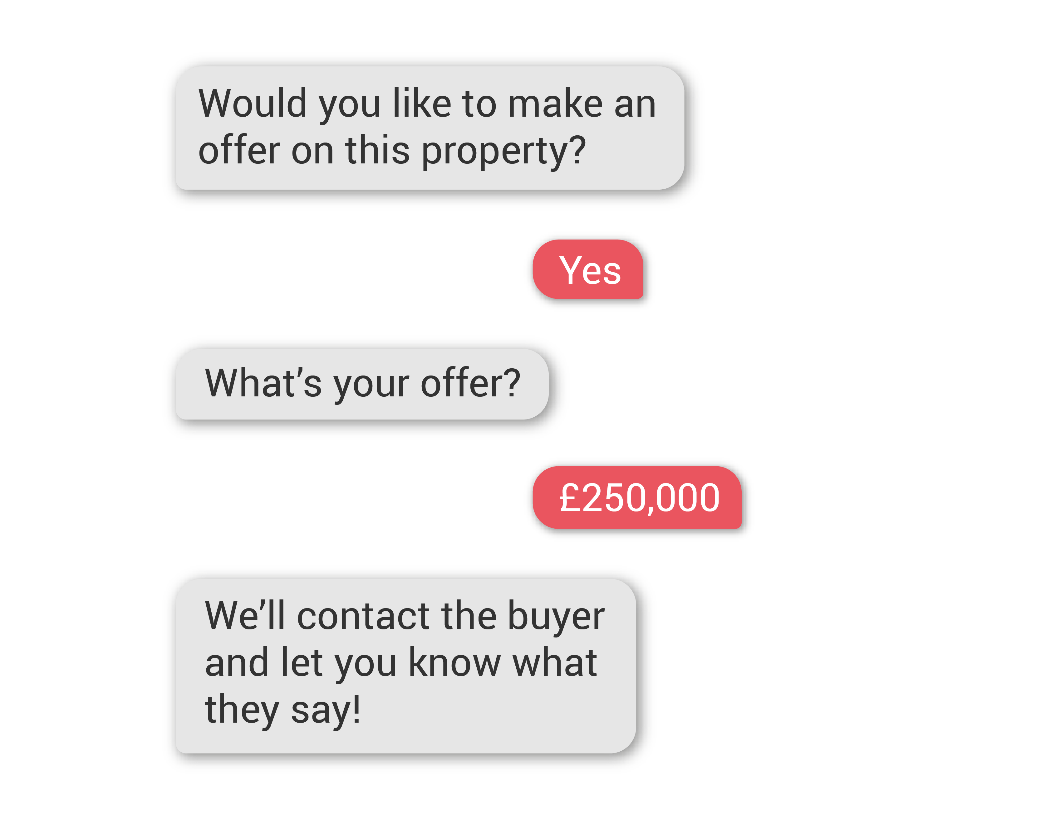 Property sales: making an offer via an ai assistant